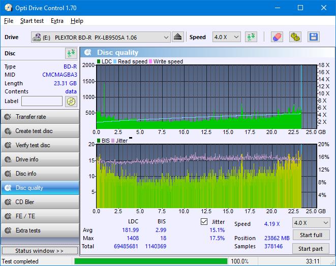 Nazwa:  DQ_ODC170_2x_OPCon_PX-LB950SA.png,  obejrzany:  12 razy,  rozmiar:  48.5 KB.