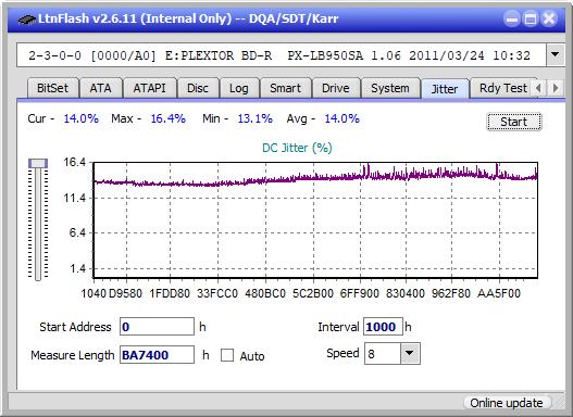 Nazwa:  Jitter_2x_OPCon_PX-LB950SA.png,  obejrzany:  12 razy,  rozmiar:  21.9 KB.