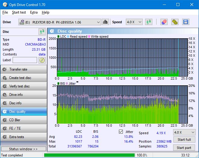 Nazwa:  DQ_ODC170_4x_OPCon_PX-LB950SA.png,  obejrzany:  11 razy,  rozmiar:  48.7 KB.