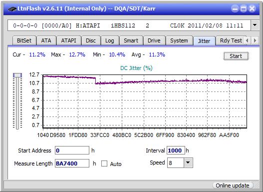 Nazwa:  Jitter_4x_OPCon_iHBS112-Gen1.png,  obejrzany:  11 razy,  rozmiar:  21.4 KB.