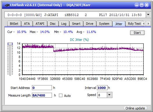 Nazwa:  Jitter_4x_OPCon_iHBS312.png,  obejrzany:  11 razy,  rozmiar:  22.1 KB.
