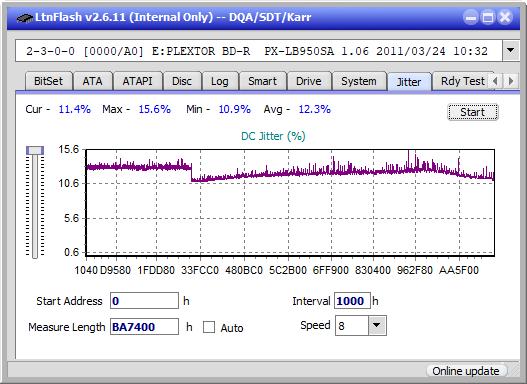 Nazwa:  Jitter_4x_OPCon_PX-LB950SA.png,  obejrzany:  11 razy,  rozmiar:  22.3 KB.