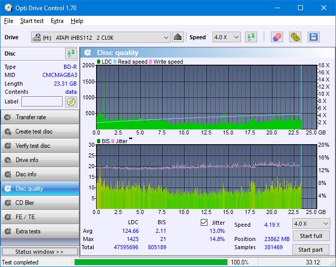 Nazwa:  DQ_ODC170_2x_OPCoff_iHBS112-Gen1.png,  obejrzany:  11 razy,  rozmiar:  48.1 KB.