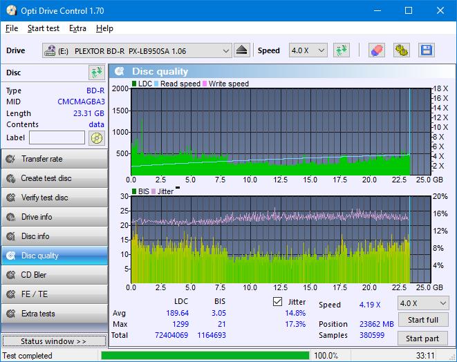 Nazwa:  DQ_ODC170_2x_OPCoff_PX-LB950SA.png,  obejrzany:  11 razy,  rozmiar:  48.9 KB.
