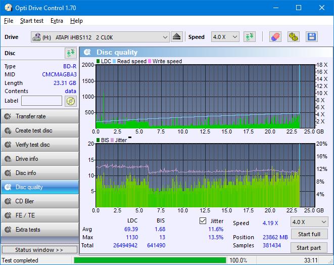 Nazwa:  DQ_ODC170_4x_OPCoff_iHBS112-Gen1.png,  obejrzany:  24 razy,  rozmiar:  47.4 KB.