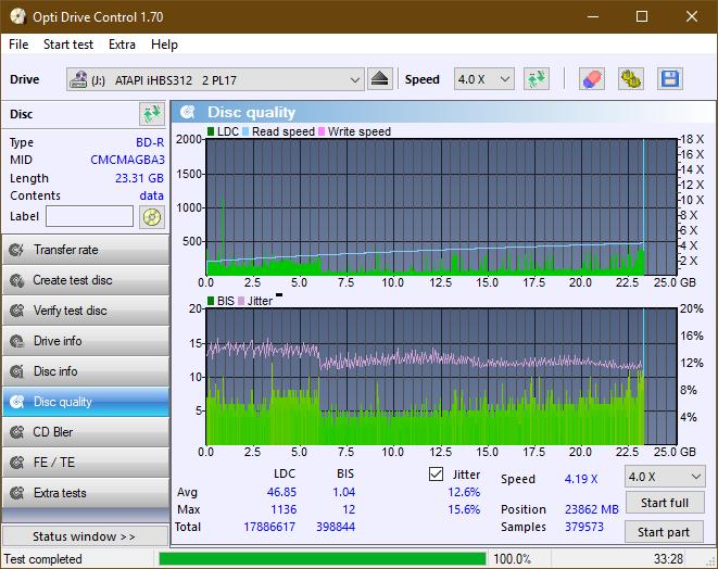 Nazwa:  DQ_ODC170_4x_OPCoff_iHBS312.png,  obejrzany:  12 razy,  rozmiar:  48.3 KB.