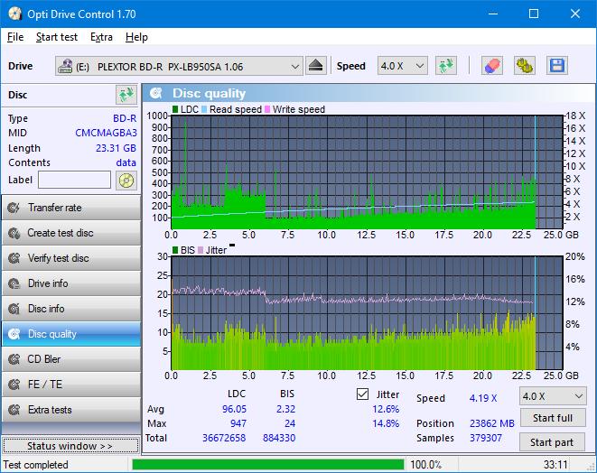 Nazwa:  DQ_ODC170_4x_OPCoff_PX-LB950SA.png,  obejrzany:  24 razy,  rozmiar:  49.4 KB.
