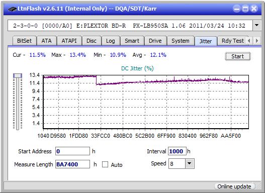 Nazwa:  Jitter_4x_OPCoff_PX-LB950SA.png,  obejrzany:  12 razy,  rozmiar:  21.8 KB.
