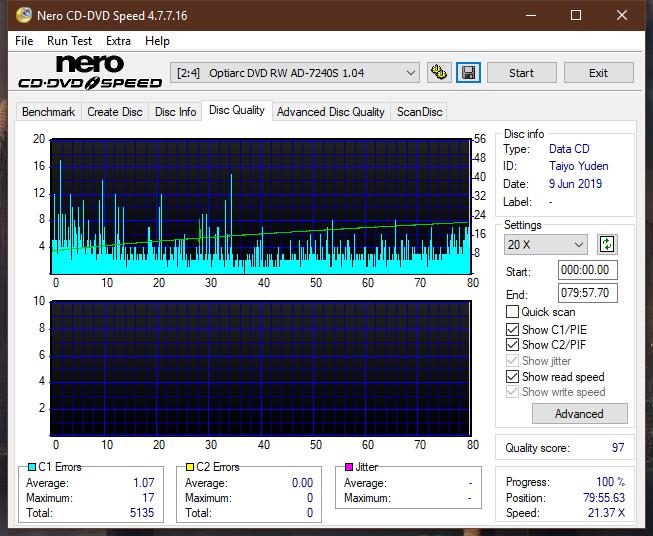 Nazwa:  DQ_16x_AD-7240S.png,  obejrzany:  6 razy,  rozmiar:  57.3 KB.