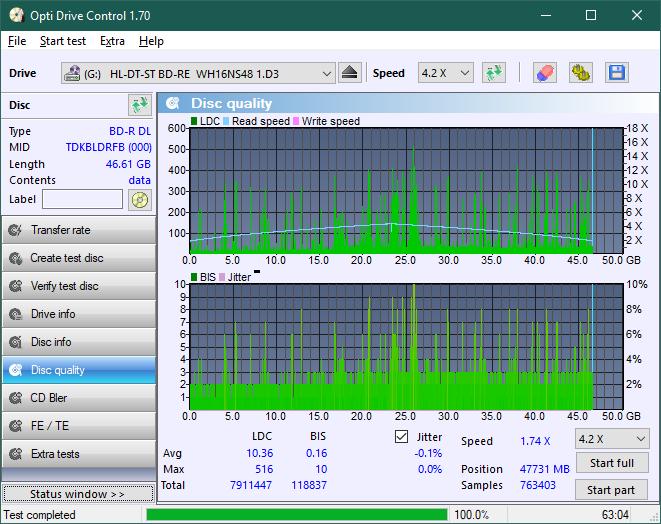 Nazwa:  DQ_ODC170_2x_OPCon_WH16NS48DUP.png,  obejrzany:  12 razy,  rozmiar:  51.1 KB.