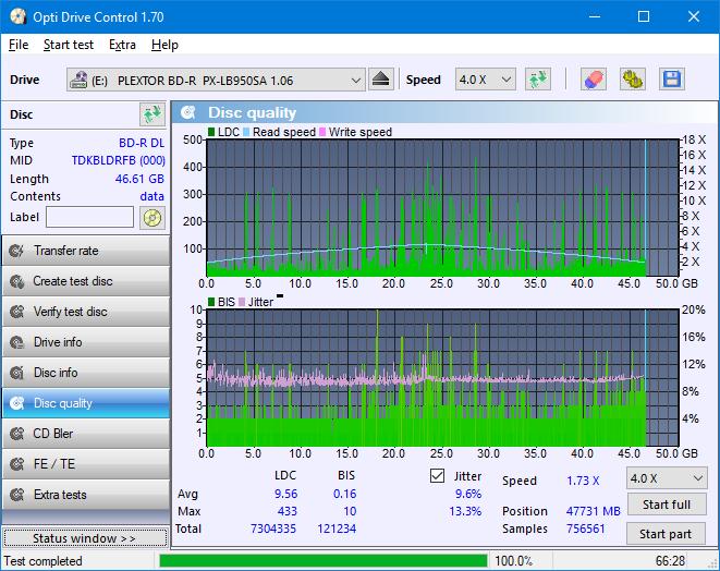 Nazwa:  DQ_ODC170_2x_OPCon_PX-LB950SA.png,  obejrzany:  12 razy,  rozmiar:  52.1 KB.