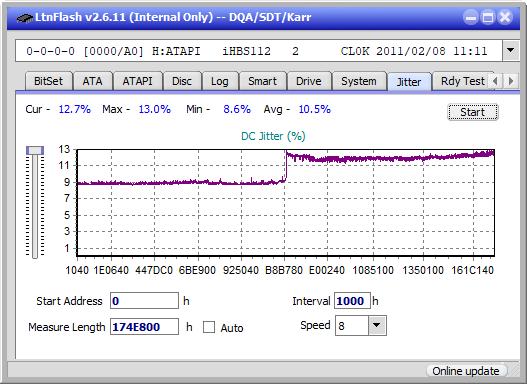 Nazwa:  Jitter_2x_OPCon_iHBS112-Gen1.png,  obejrzany:  13 razy,  rozmiar:  21.5 KB.