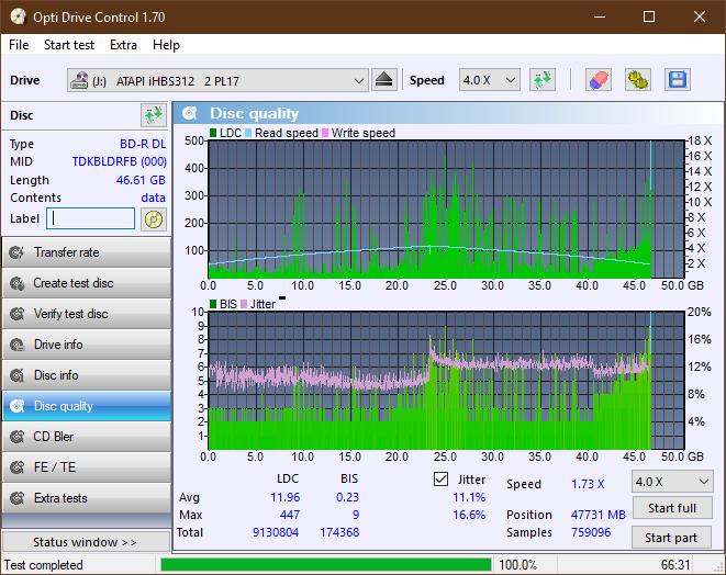 Nazwa:  DQ_ODC170_4x_OPCon_iHBS312.png,  obejrzany:  12 razy,  rozmiar:  52.2 KB.
