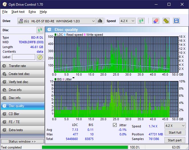 Nazwa:  DQ_ODC170_4x_OPCon_WH16NS48DUP.png,  obejrzany:  12 razy,  rozmiar:  52.1 KB.