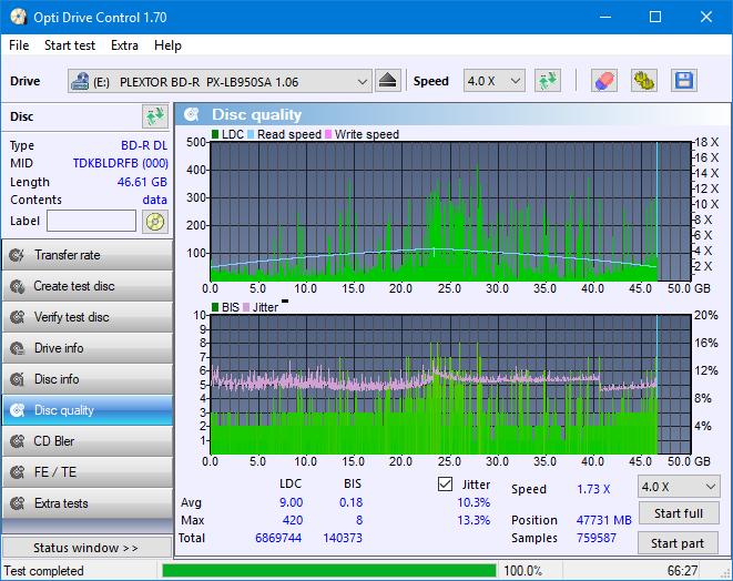 Nazwa:  DQ_ODC170_4x_OPCon_PX-LB950SA.png,  obejrzany:  12 razy,  rozmiar:  52.0 KB.