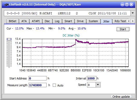 Nazwa:  Jitter_4x_OPCon_iHBS112-Gen1.png,  obejrzany:  13 razy,  rozmiar:  21.5 KB.