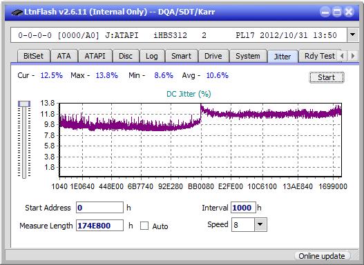 Nazwa:  Jitter_4x_OPCon_iHBS312.png,  obejrzany:  12 razy,  rozmiar:  22.1 KB.