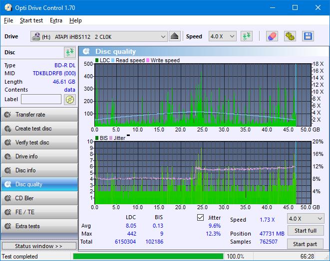 Nazwa:  DQ_ODC170_2x_OPCoff_iHBS112-Gen1.png,  obejrzany:  13 razy,  rozmiar:  50.7 KB.