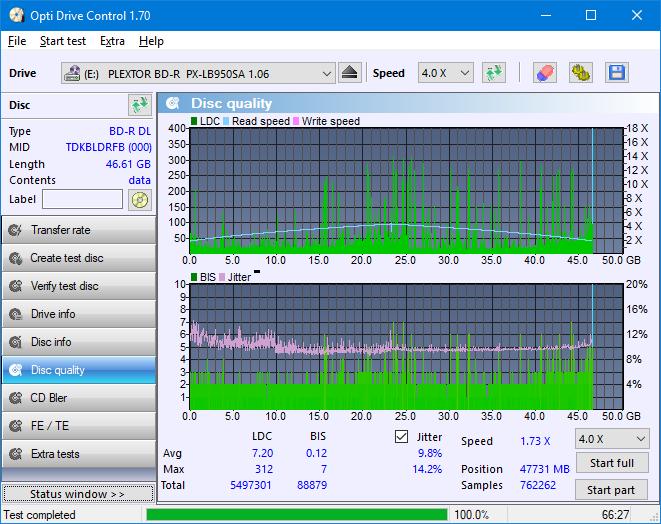 Nazwa:  DQ_ODC170_2x_OPCoff_PX-LB950SA.png,  obejrzany:  12 razy,  rozmiar:  51.1 KB.