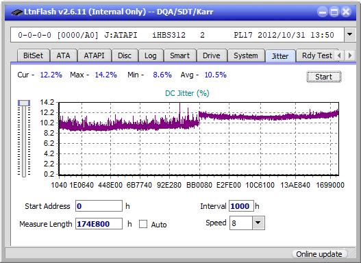 Nazwa:  Jitter_2x_OPCoff_iHBS312.png,  obejrzany:  13 razy,  rozmiar:  22.2 KB.