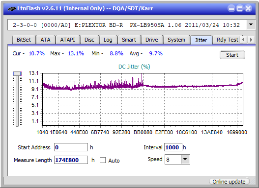 Nazwa:  Jitter_2x_OPCoff_PX-LB950SA.png,  obejrzany:  12 razy,  rozmiar:  22.0 KB.