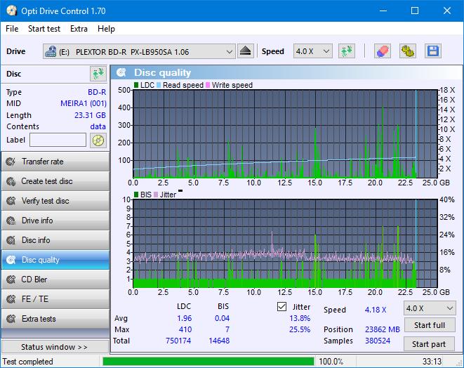 Nazwa:  DQ_ODC170_2x_OPCon_PX-LB950SA.png,  obejrzany:  11 razy,  rozmiar:  49.9 KB.