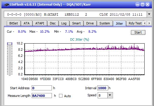 Nazwa:  Jitter_2x_OPCon_iHBS112-Gen1.png,  obejrzany:  10 razy,  rozmiar:  20.6 KB.
