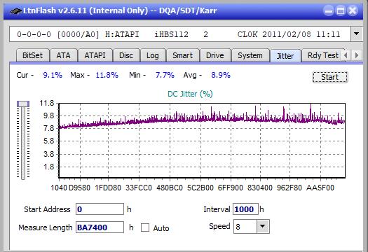 Nazwa:  Jitter_4x_OPCon_iHBS112-Gen1.png,  obejrzany:  11 razy,  rozmiar:  20.7 KB.