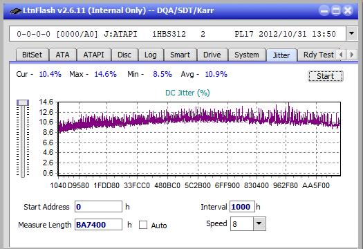 Nazwa:  Jitter_4x_OPCon_iHBS312.png,  obejrzany:  11 razy,  rozmiar:  21.6 KB.