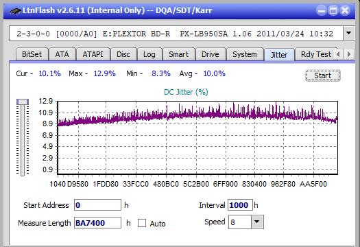 Nazwa:  Jitter_4x_OPCon_PX-LB950SA.png,  obejrzany:  11 razy,  rozmiar:  21.5 KB.
