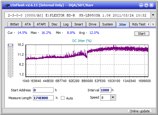 Pioneer BDR-S12J-BK / BDR-S12J-X  / BDR-212 Ultra HD Blu-ray-jitter_2x_opcon_px-lb950sa.png