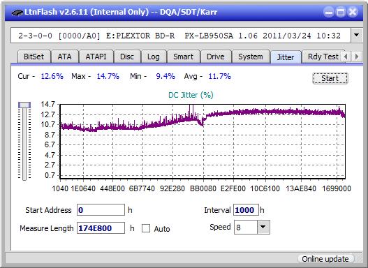 Pioneer BDR-S12J-BK / BDR-S12J-X  / BDR-212 Ultra HD Blu-ray-jitter_10x_opcon_px-lb950sa.png