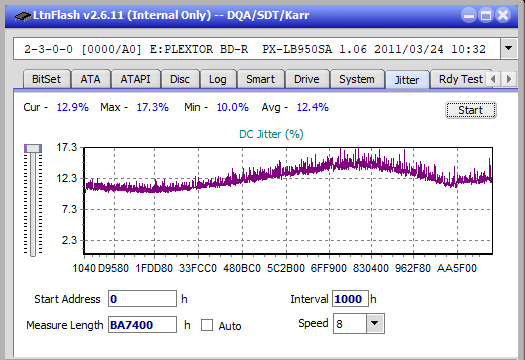 Pioneer BDR-206D/206M-jitter_6x_opcon_px-lb950sa.png