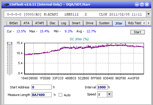 Pioneer BDR-206D/206M-jitter_12x_opcoff_ihbs112-gen1.png