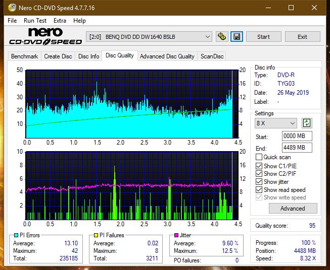 Nazwa:  DQ_12x_DW1640.png,  obejrzany:  22 razy,  rozmiar:  74.9 KB.