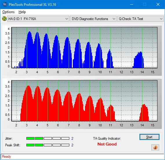 Nazwa:  TA Test (Middle Zone Layer 0)_12x_PX-716A.png,  obejrzany:  22 razy,  rozmiar:  39.8 KB.