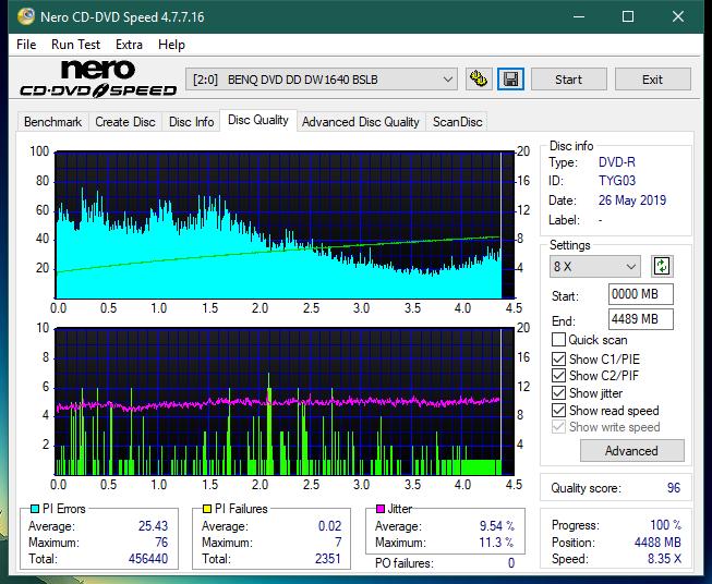 Nazwa:  DQ_16x_DW1640.png,  obejrzany:  22 razy,  rozmiar:  58.7 KB.