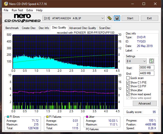 Nazwa:  DQ_16x_iHAS324-A.png,  obejrzany:  22 razy,  rozmiar:  62.4 KB.