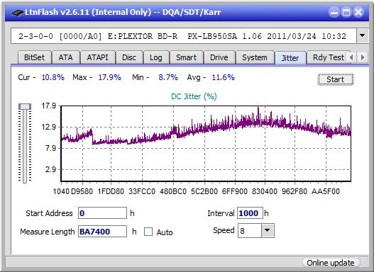 Pioneer BDR-XS06 / XS06T / XS06JL-jitter_4x_opcoff_px-lb950sa.png