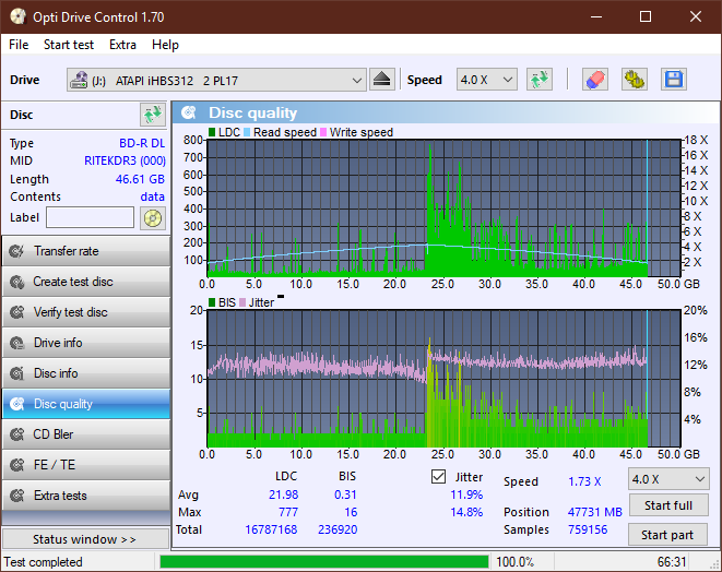 LG BH10LS30-dq_odc170_4x_opcoff_ihbs312.png