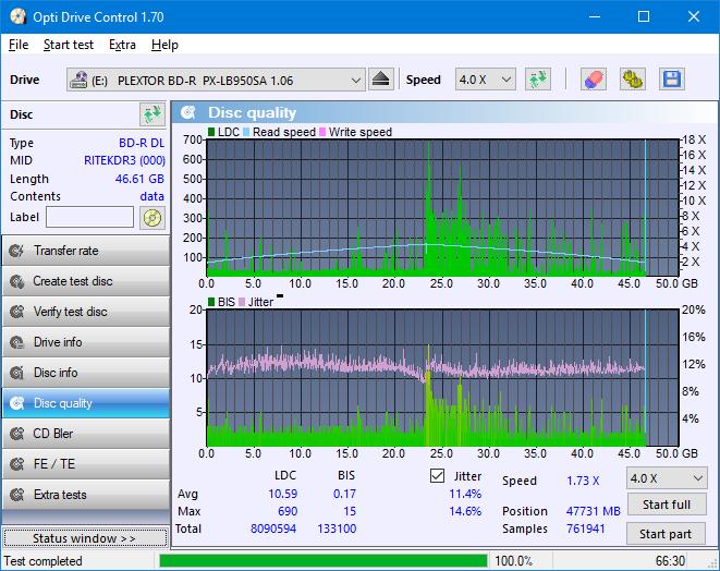 LG BH10LS30-dq_odc170_4x_opcoff_px-lb950sa.png
