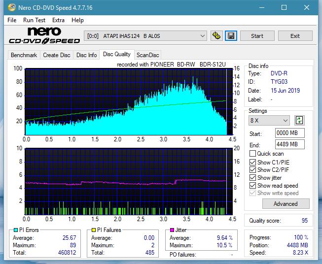 Pioneer BDR-S12J-BK / BDR-S12J-X  / BDR-212 Ultra HD Blu-ray-dq_12x_ihas124-b.png