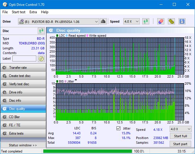 LG BH10LS30-dq_odc170_4x_opcon_px-lb950sa.png