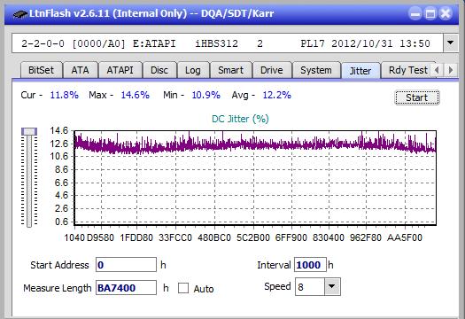 LG BH10LS30-jitter_2x_opcoff_ihbs312.png