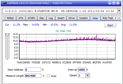 LG BH10LS30-jitter_2x_opcoff_px-lb950sa.png