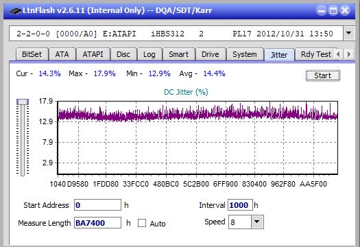 LG BH10LS30-jitter_4x_opcoff_ihbs312.png