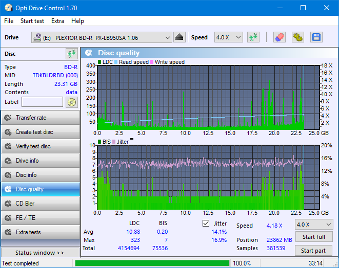 LG BH10LS30-dq_odc170_6x_opcoff_px-lb950sa.png