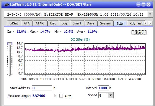 LG BH10LS30-jitter_6x_opcoff_px-lb950sa.png