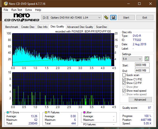 Pioneer BDR-PR1EPDV 2013r-dq_4x_ad-7240s.png