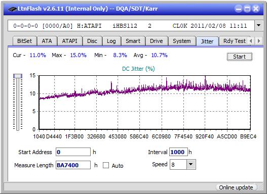 Samsung SE-506BB-jitter_6x_opcon_ihbs112-gen1.png
